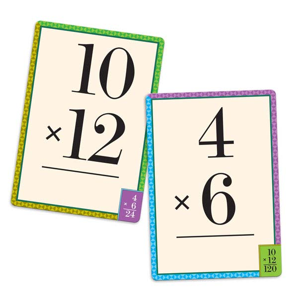 Image result for multiplication cards